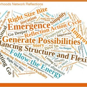 Network word cloud