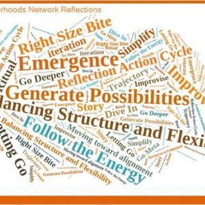 Network word cloud