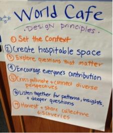 WorldCafePrinciples