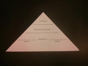 Triangle form-300x225